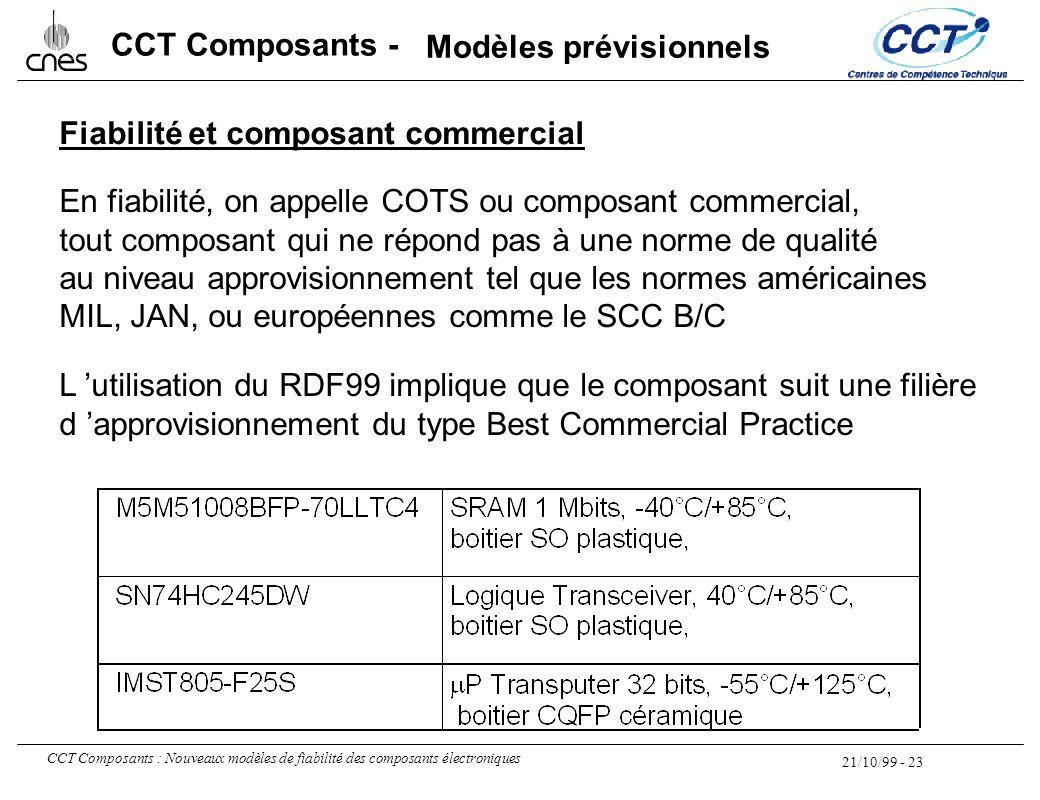 21/10/99 - 23 CCT Composants : Nouveaux modèles de fiabilité des composants électroniques CCT Composants - Fiabilité et composant commercial En fiabil
