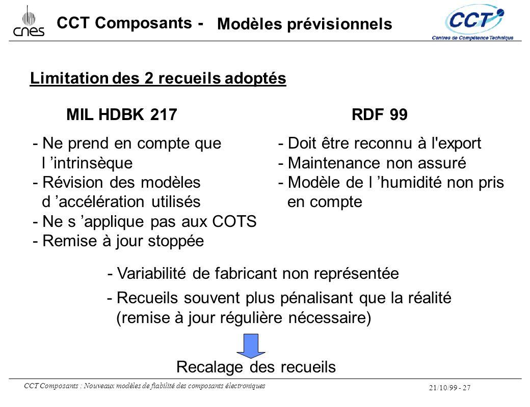 21/10/99 - 27 CCT Composants : Nouveaux modèles de fiabilité des composants électroniques CCT Composants - Limitation des 2 recueils adoptés - Variabi