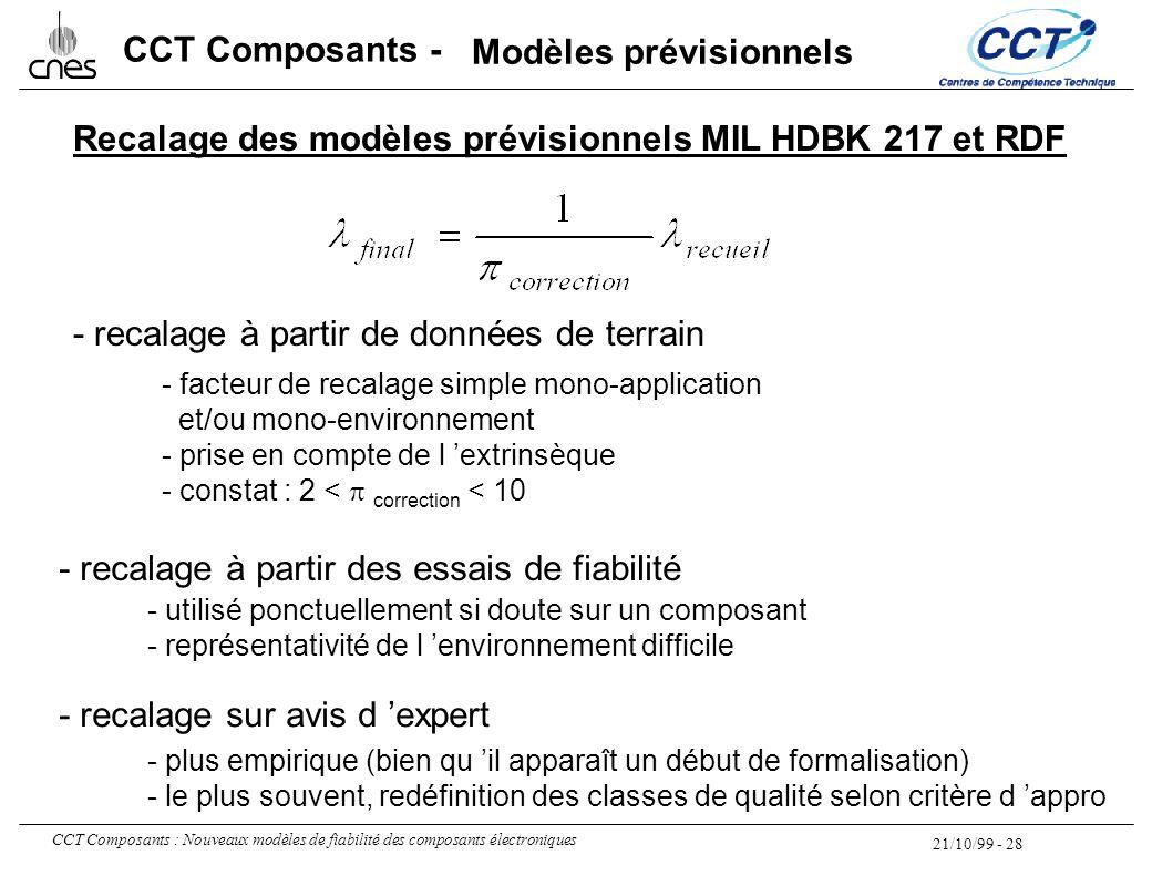 21/10/99 - 28 CCT Composants : Nouveaux modèles de fiabilité des composants électroniques CCT Composants - Recalage des modèles prévisionnels MIL HDBK