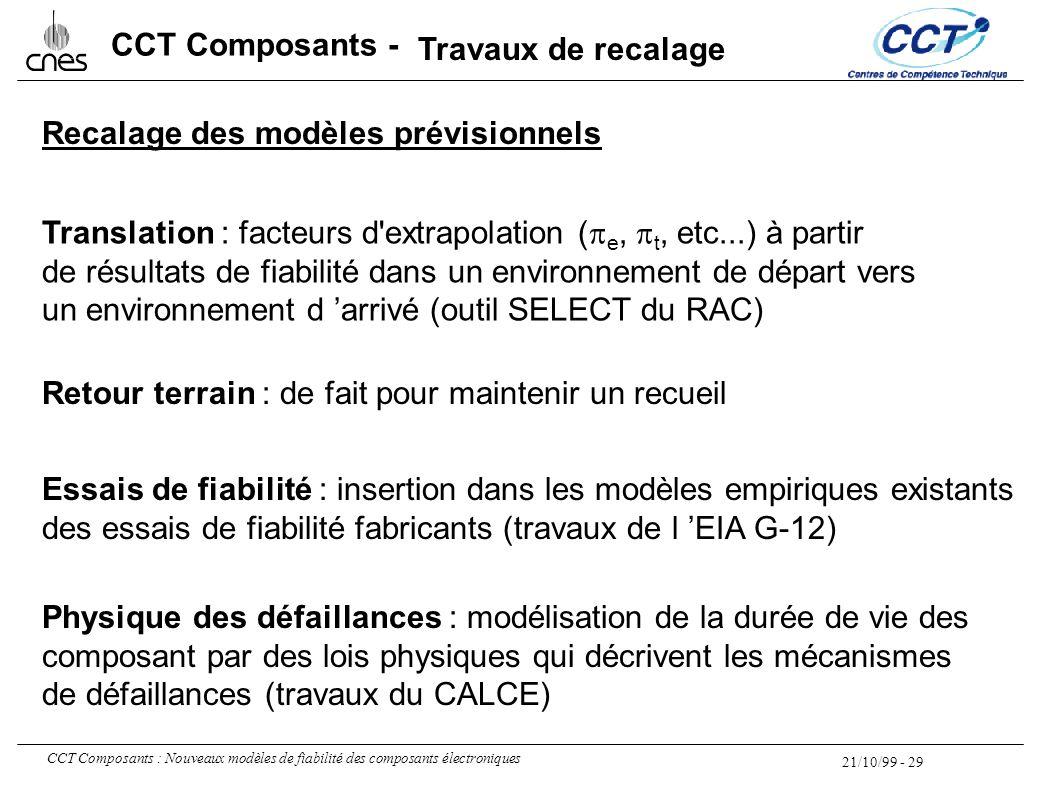 21/10/99 - 29 CCT Composants : Nouveaux modèles de fiabilité des composants électroniques CCT Composants - Translation : facteurs d'extrapolation ( 