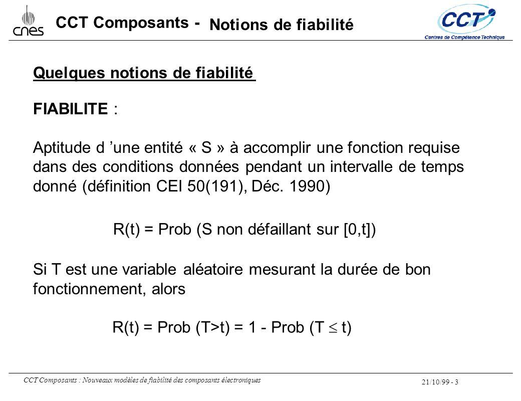 21/10/99 - 3 CCT Composants : Nouveaux modèles de fiabilité des composants électroniques CCT Composants - Quelques notions de fiabilité FIABILITE : Ap