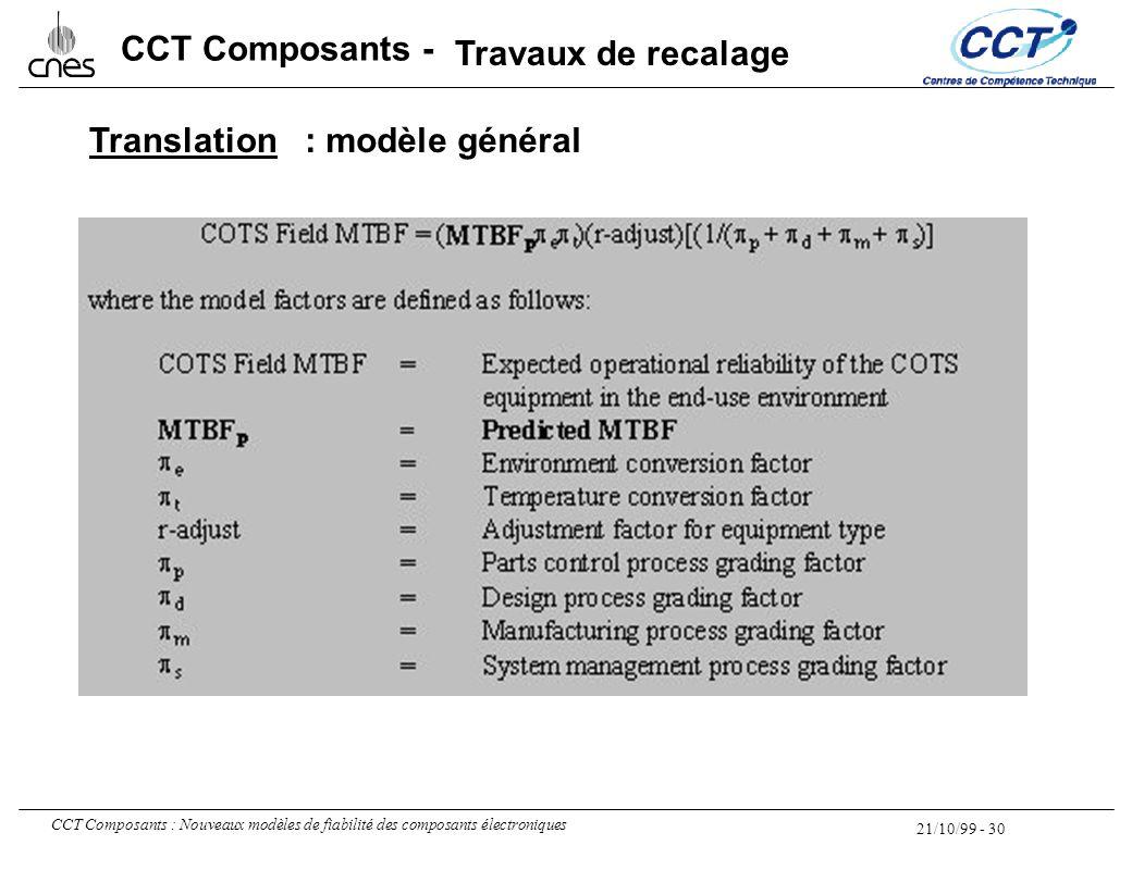 21/10/99 - 30 CCT Composants : Nouveaux modèles de fiabilité des composants électroniques CCT Composants - Translation Travaux de recalage : modèle gé