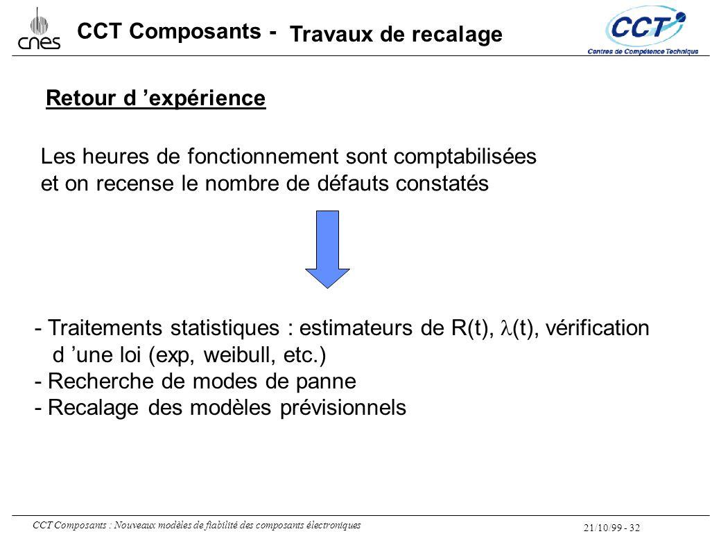 21/10/99 - 32 CCT Composants : Nouveaux modèles de fiabilité des composants électroniques CCT Composants - Retour d 'expérience Les heures de fonction