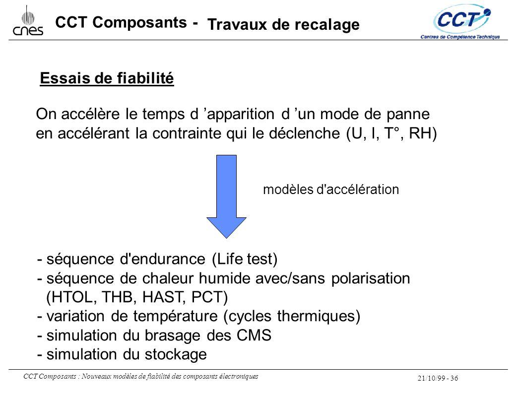 21/10/99 - 36 CCT Composants : Nouveaux modèles de fiabilité des composants électroniques CCT Composants - Essais de fiabilité - séquence d'endurance