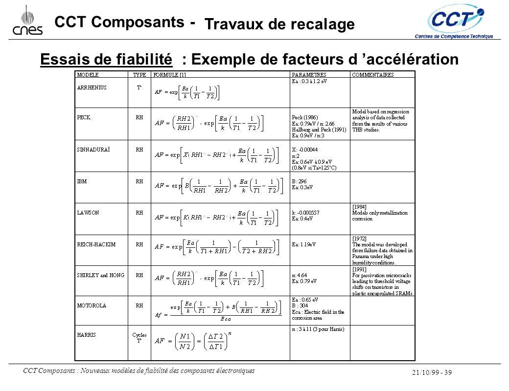 21/10/99 - 39 CCT Composants : Nouveaux modèles de fiabilité des composants électroniques CCT Composants - Essais de fiabilité: Exemple de facteurs d