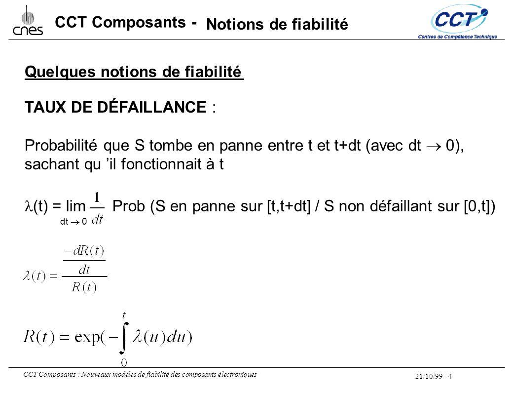 21/10/99 - 4 CCT Composants : Nouveaux modèles de fiabilité des composants électroniques CCT Composants - TAUX DE DÉFAILLANCE : Probabilité que S tomb