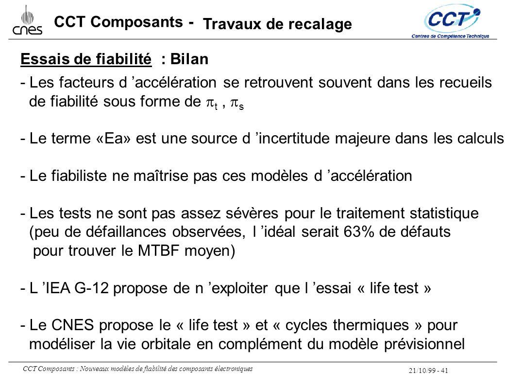 21/10/99 - 41 CCT Composants : Nouveaux modèles de fiabilité des composants électroniques CCT Composants - Essais de fiabilité: Bilan Travaux de recal