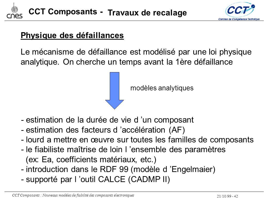 21/10/99 - 42 CCT Composants : Nouveaux modèles de fiabilité des composants électroniques CCT Composants - Physique des défaillances modèles analytiqu