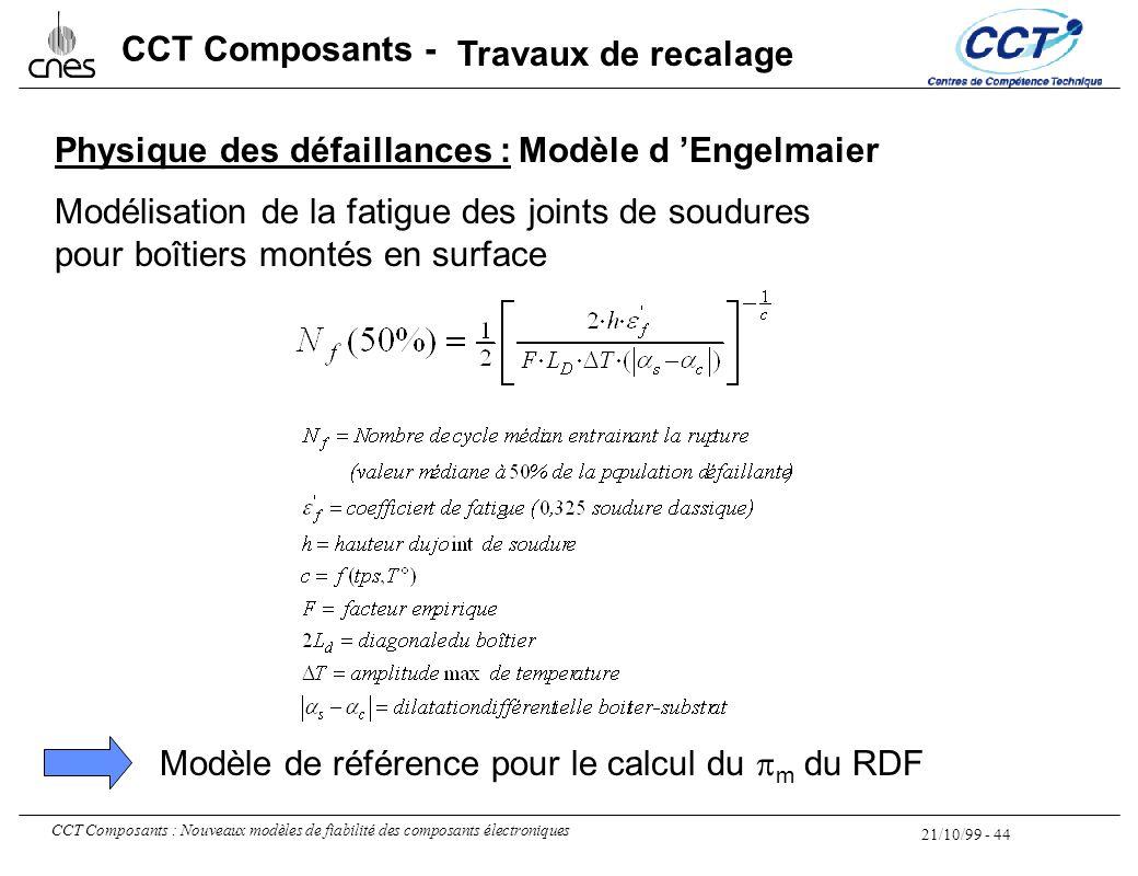 21/10/99 - 44 CCT Composants : Nouveaux modèles de fiabilité des composants électroniques CCT Composants - Physique des défaillances :Modèle d 'Engelm