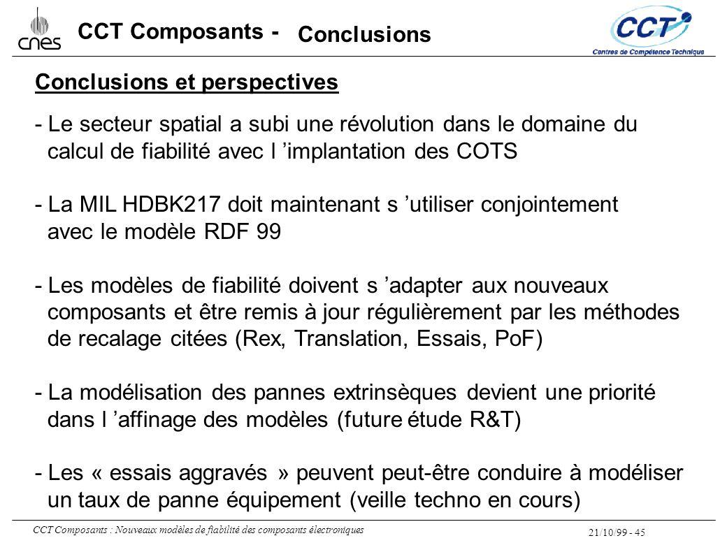 21/10/99 - 45 CCT Composants : Nouveaux modèles de fiabilité des composants électroniques CCT Composants - Conclusions et perspectives - Le secteur sp