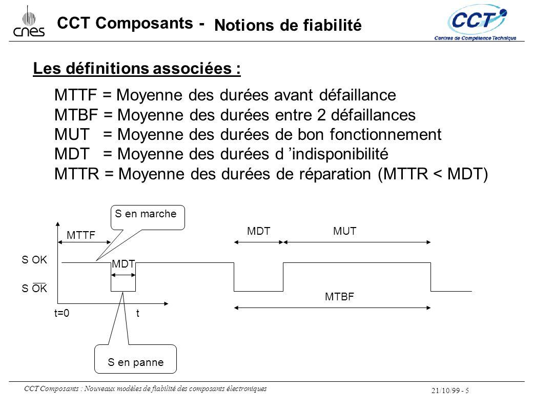 21/10/99 - 5 CCT Composants : Nouveaux modèles de fiabilité des composants électroniques CCT Composants - MTTF = Moyenne des durées avant défaillance