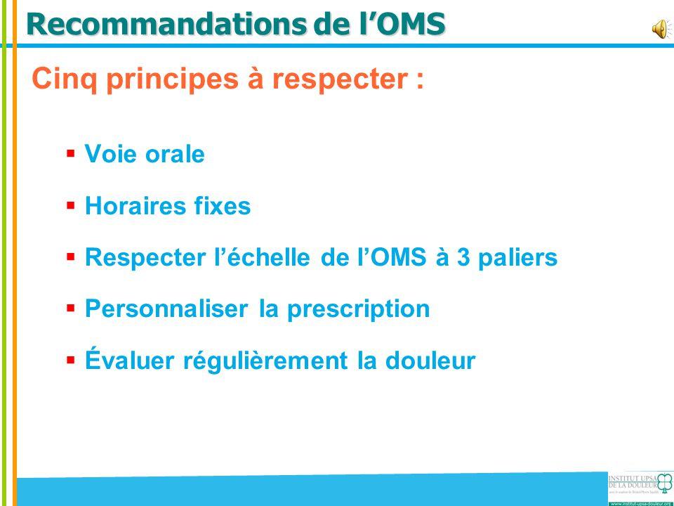 Recommandations de l'OMS Cinq principes à respecter :  Voie orale  Horaires fixes  Respecter l'échelle de l'OMS à 3 paliers  Personnaliser la pres