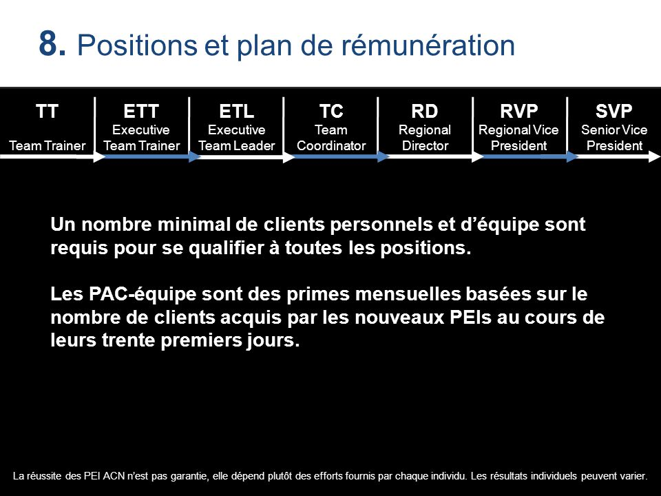 8. Positions et plan de rémunération TT Team Trainer ETT Executive Team Trainer ETL Executive Team Leader TC Team Coordinator RD Regional Director RVP