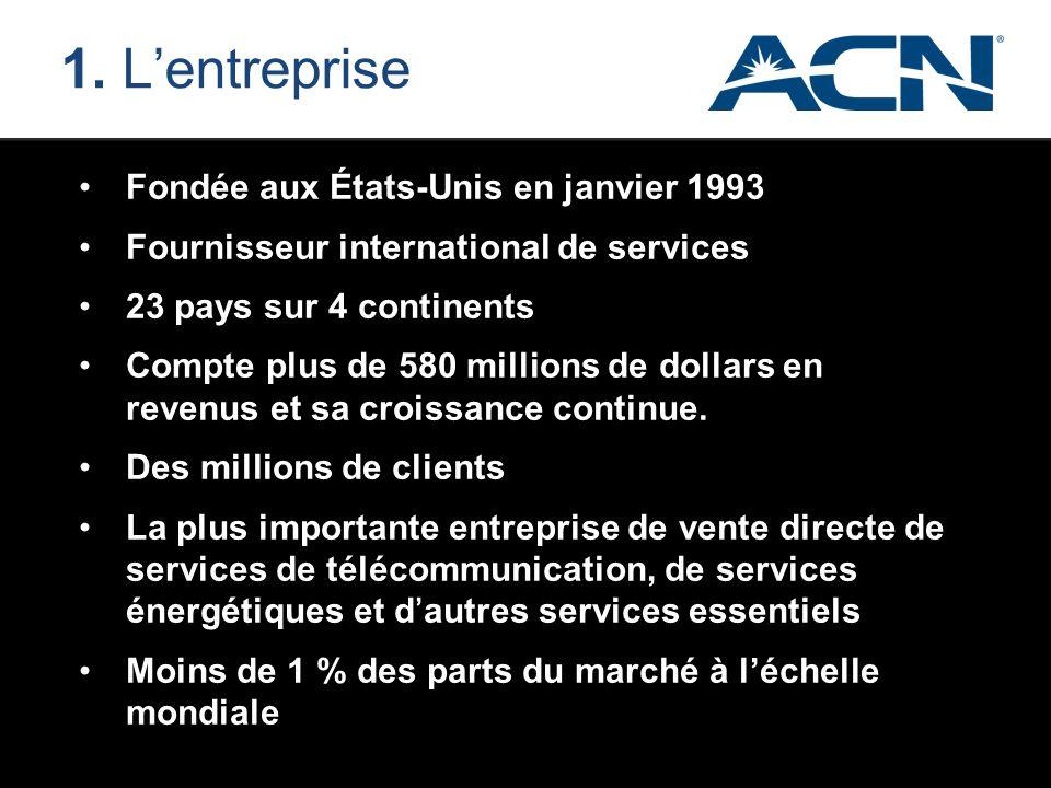 1. L'entreprise Fondée aux États-Unis en janvier 1993 Fournisseur international de services 23 pays sur 4 continents Compte plus de 580 millions de do