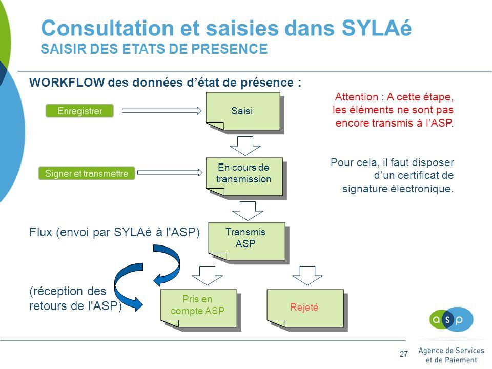 27 Consultation et saisies dans SYLAé SAISIR DES ETATS DE PRESENCE WORKFLOW des données d'état de présence : Attention : A cette étape, les éléments ne sont pas encore transmis à l'ASP.