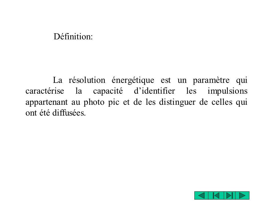 Définition: La résolution énergétique est un paramètre qui caractérise la capacité d'identifier les impulsions appartenant au photo pic et de les dist