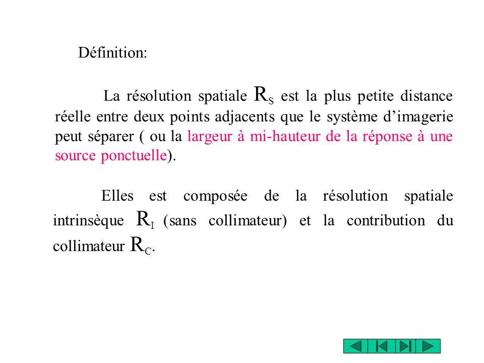 La résolution spatiale R S est la plus petite distance réelle entre deux points adjacents que le système d'imagerie peut séparer ( ou la largeur à mi-