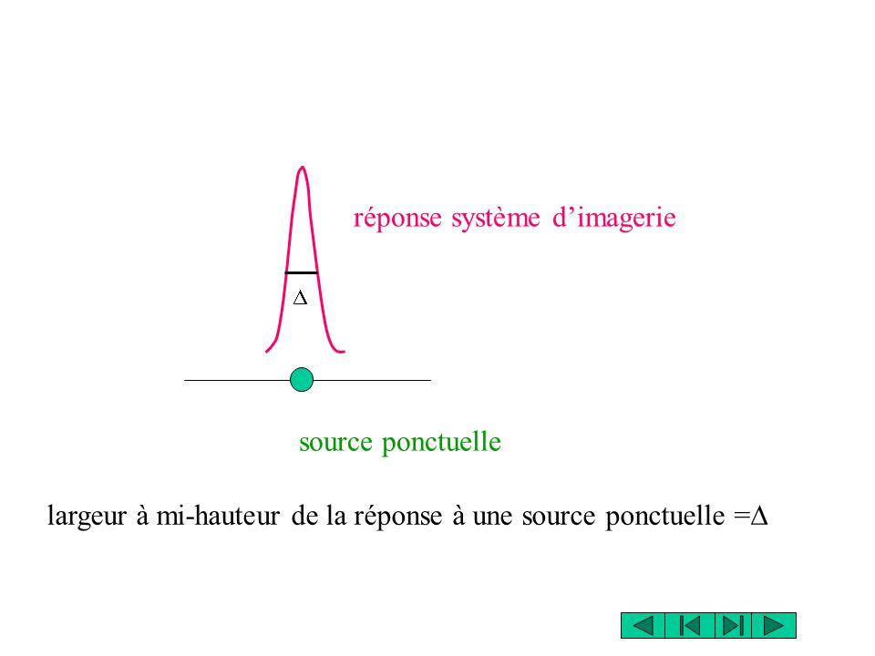 source ponctuelle réponse système d'imagerie largeur à mi-hauteur de la réponse à une source ponctuelle =  