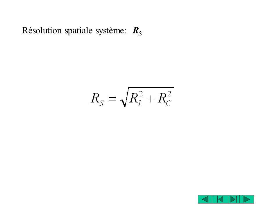 Résolution spatiale système: R S