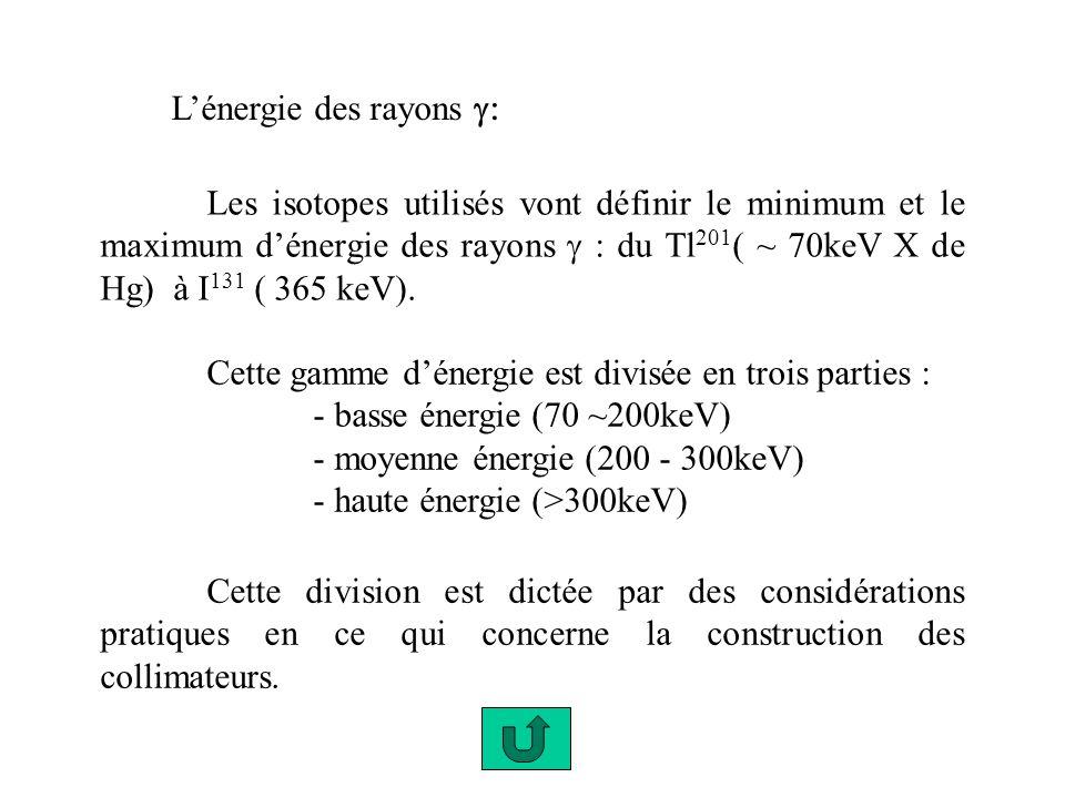 Les isotopes utilisés vont définir le minimum et le maximum d'énergie des rayons  : du Tl 201 ( ~ 70keV X de Hg) à I 131 ( 365 keV). Cette division e