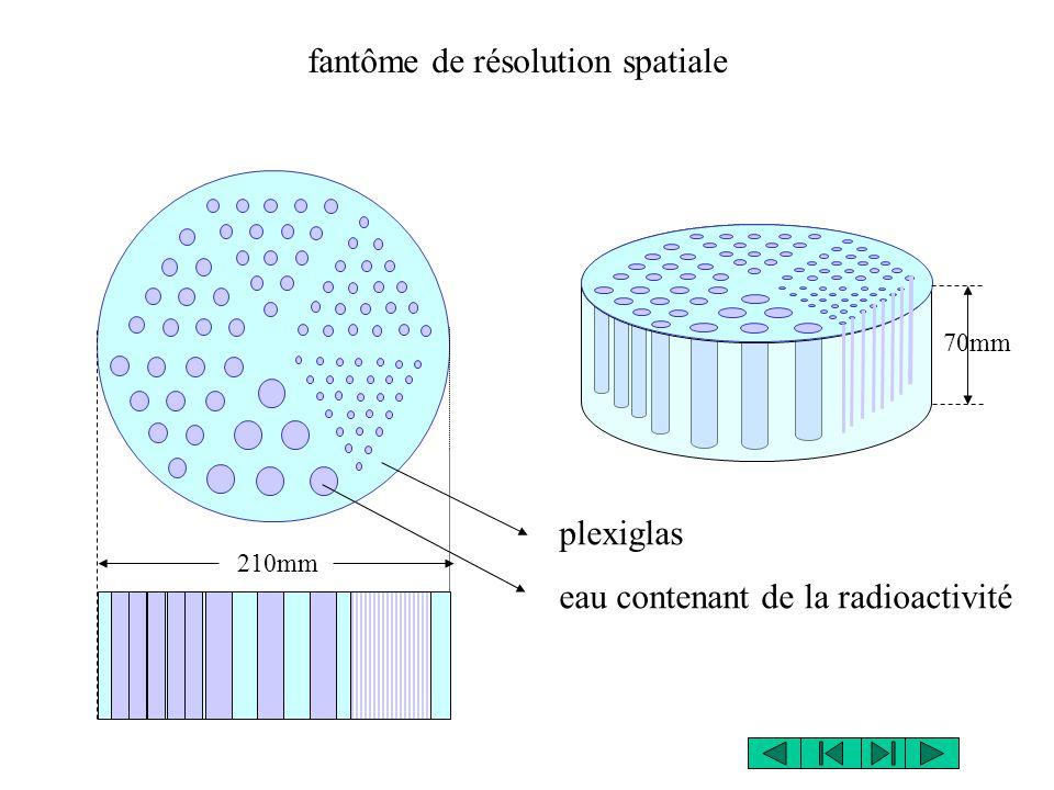 fantôme de résolution spatiale plexiglas eau contenant de la radioactivité 210mm 70mm