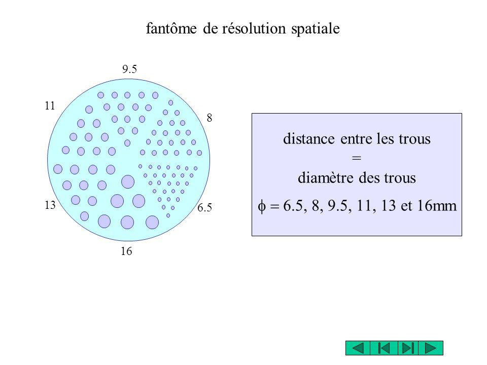 fantôme de résolution spatiale 6.5 8 9.5 11 13 16 distance entre les trous = diamètre des trous  et  mm