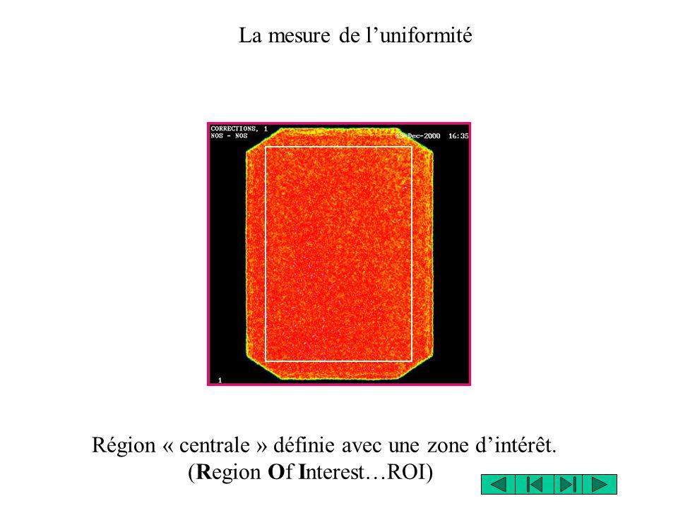 La mesure de l'uniformité Région « centrale » définie avec une zone d'intérêt. (Region Of Interest…ROI)