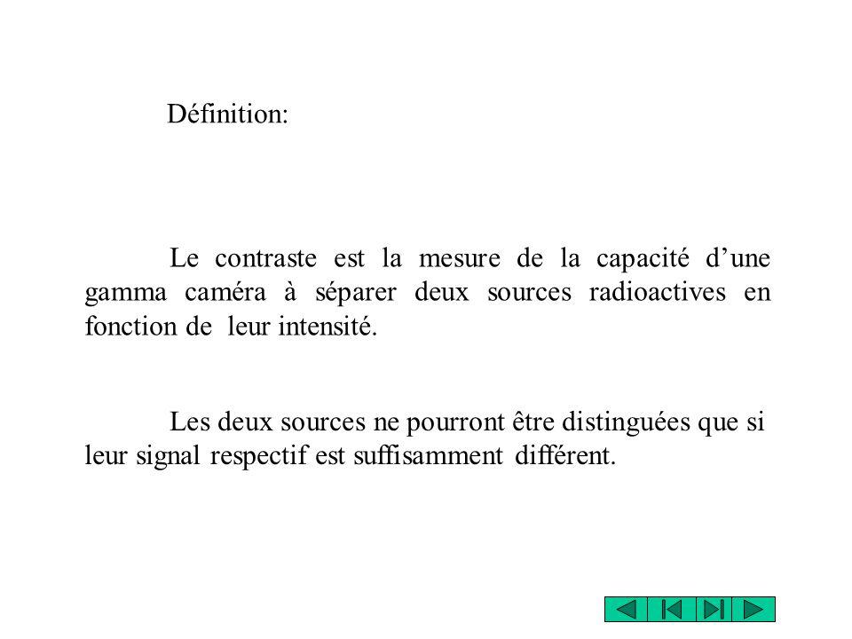 Définition: Le contraste est la mesure de la capacité d'une gamma caméra à séparer deux sources radioactives en fonction de leur intensité. Les deux s