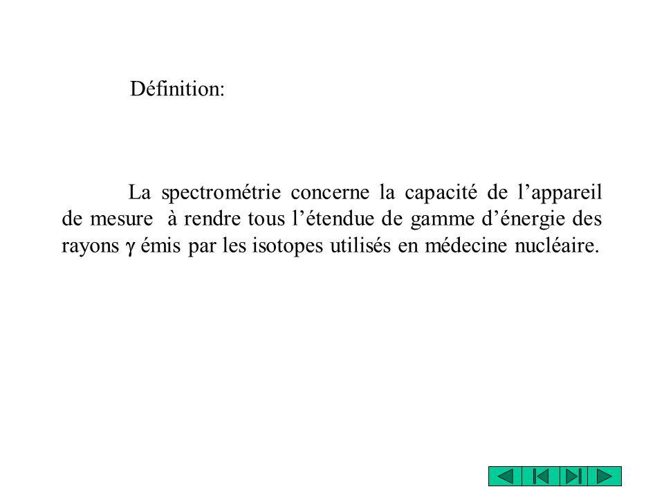 Définition: La spectrométrie concerne la capacité de l'appareil de mesure à rendre tous l'étendue de gamme d'énergie des rayons  émis par les isotope