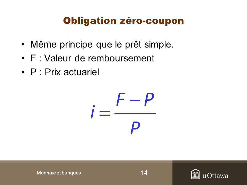 14 Obligation zéro-coupon Même principe que le prêt simple. F : Valeur de remboursement P : Prix actuariel Monnaie et banques