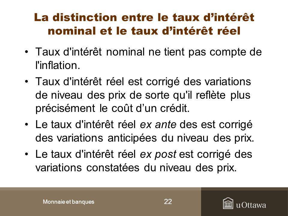 22 La distinction entre le taux d'intérêt nominal et le taux d'intérêt réel Taux d'intérêt nominal ne tient pas compte de l'inflation. Taux d'intérêt