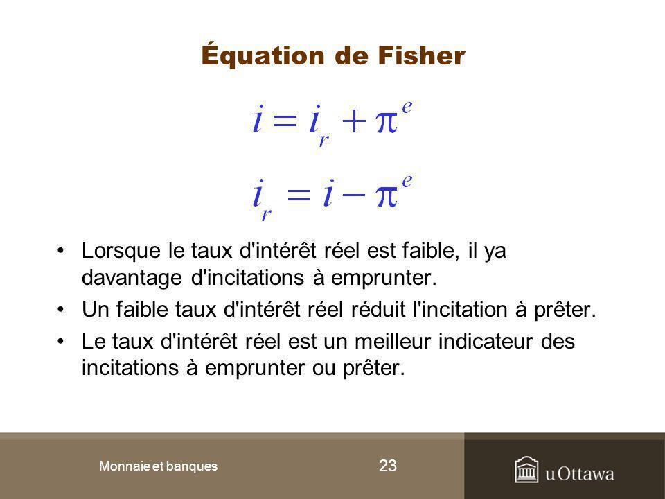 23 Équation de Fisher Lorsque le taux d'intérêt réel est faible, il ya davantage d'incitations à emprunter. Un faible taux d'intérêt réel réduit l'inc