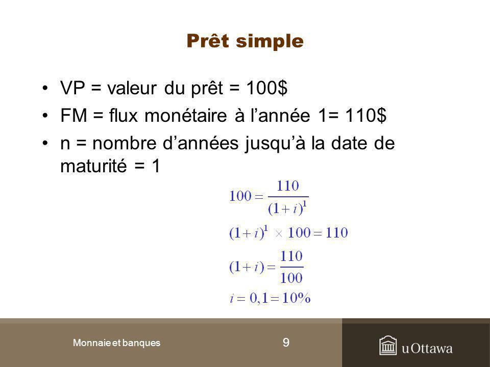 10 Prêt à versements fixes VP = valeur du prêt = 100$ V = montant du versement n = nombre d'années jusqu'à la date de maturité Monnaie et banques