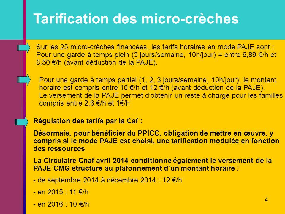 4 Tarification des micro-crèches Sur les 25 micro-crèches financées, les tarifs horaires en mode PAJE sont : Pour une garde à temps plein (5 jours/semaine, 10h/jour) = entre 6,89 €/h et 8,50 €/h (avant déduction de la PAJE).