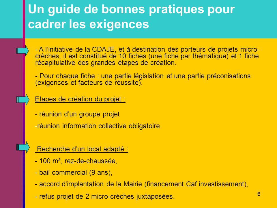 6 Un guide de bonnes pratiques pour cadrer les exigences - A l'initiative de la CDAJE, et à destination des porteurs de projets micro- crèches, il est constitué de 10 fiches (une fiche par thématique) et 1 fiche récapitulative des grandes étapes de création.