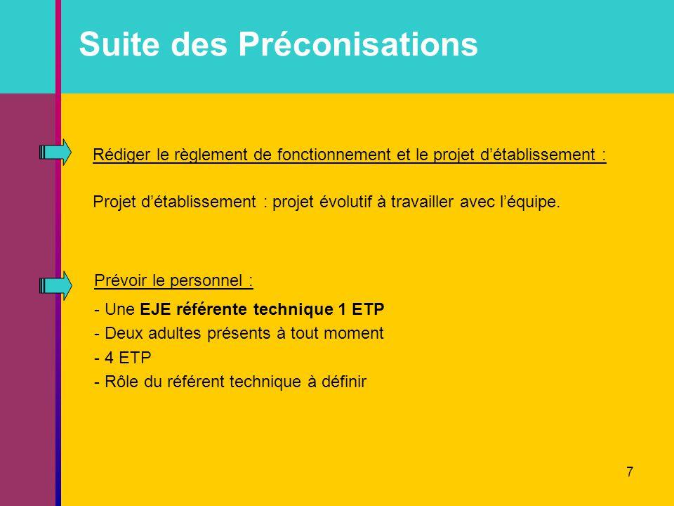 7 Suite des Préconisations Rédiger le règlement de fonctionnement et le projet d'établissement : Projet d'établissement : projet évolutif à travailler avec l'équipe.