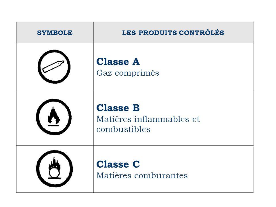 SYMBOLELES PRODUITS CONTRÔLÉS Classe A Gaz comprimés Classe B Matières inflammables et combustibles Classe C Matières comburantes