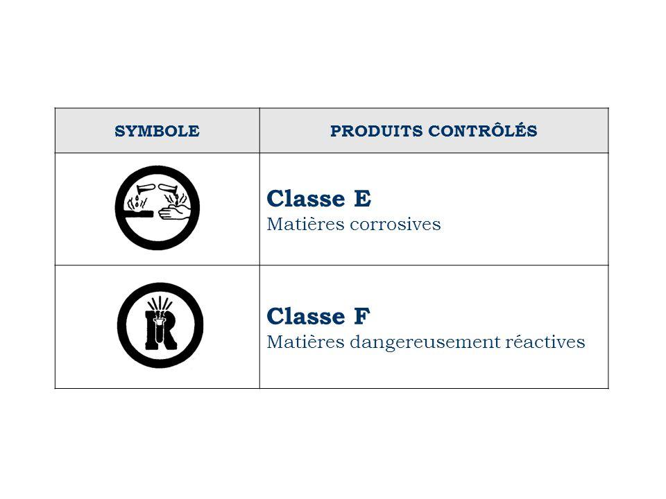 SYMBOLEPRODUITS CONTRÔLÉS Classe E Matières corrosives Classe F Matières dangereusement réactives