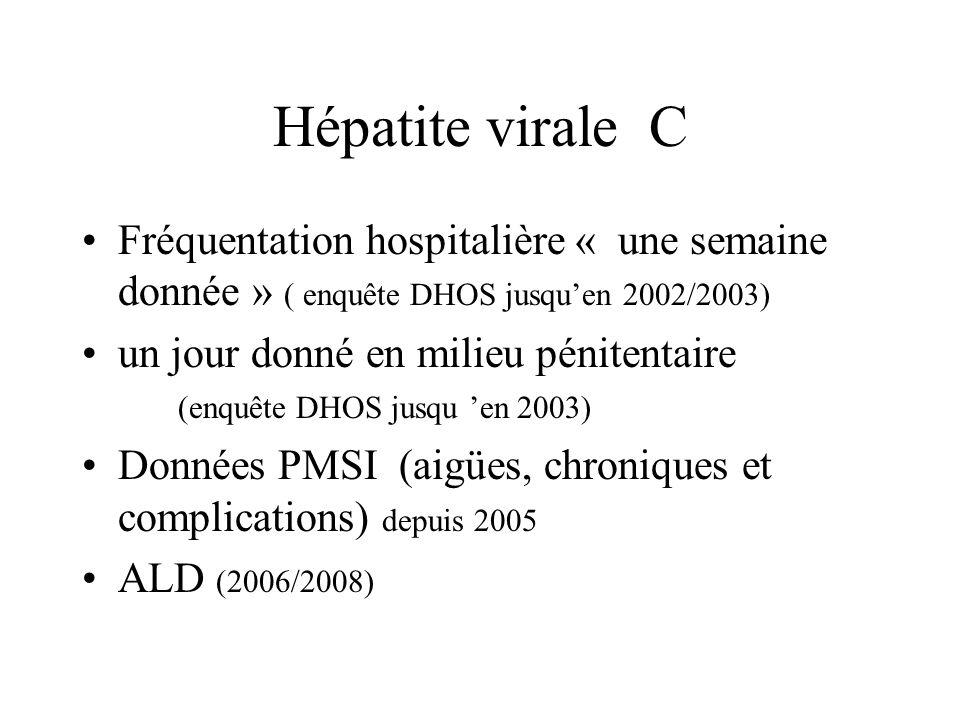 Hépatite virale C Fréquentation hospitalière « une semaine donnée » ( enquête DHOS jusqu'en 2002/2003) un jour donné en milieu pénitentaire (enquête DHOS jusqu 'en 2003) Données PMSI (aigües, chroniques et complications) depuis 2005 ALD (2006/2008)