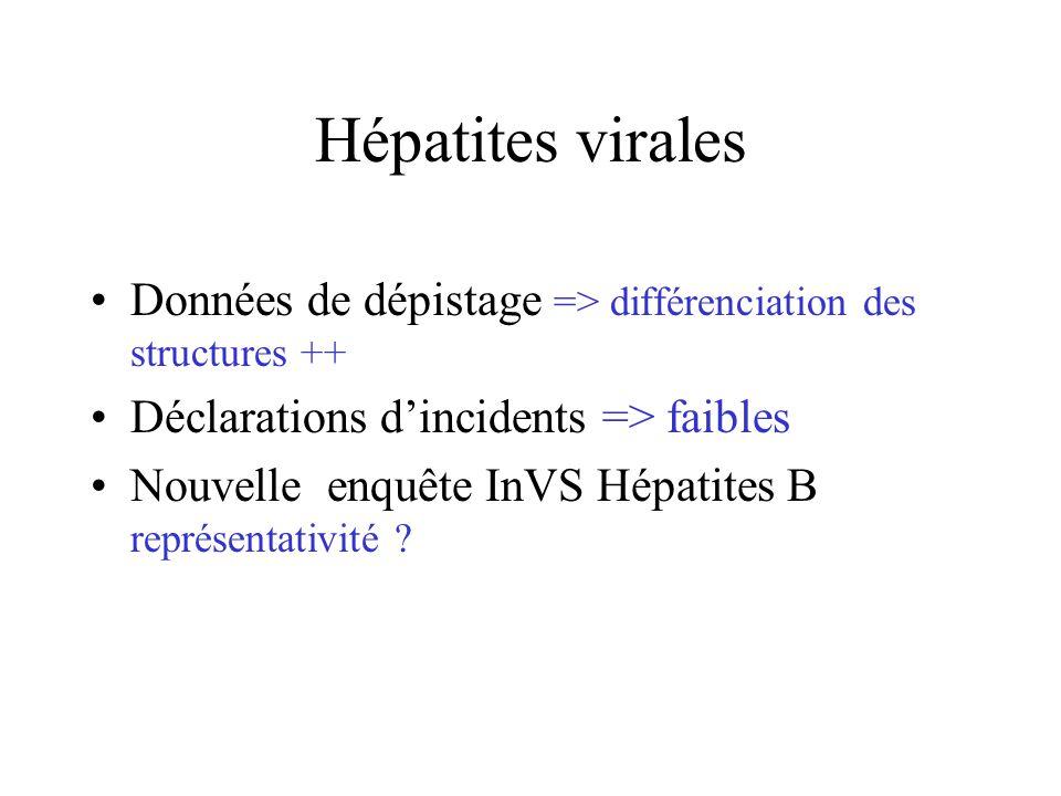 Hépatites virales Données de dépistage => différenciation des structures ++ Déclarations d'incidents => faibles Nouvelle enquête InVS Hépatites B représentativité