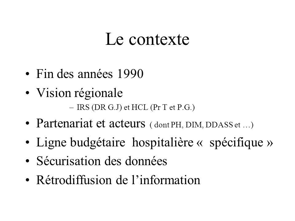 Le contexte Fin des années 1990 Vision régionale –IRS (DR G.J) et HCL (Pr T et P.G.) Partenariat et acteurs ( dont PH, DIM, DDASS et …) Ligne budgétaire hospitalière « spécifique » Sécurisation des données Rétrodiffusion de l'information
