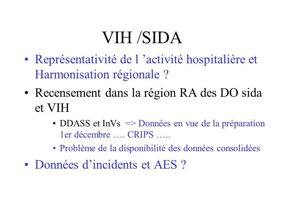 VIH /SIDA Représentativité de l 'activité hospitalière et Harmonisation régionale ? Recensement dans la région RA des DO sida et VIH DDASS et InVs =>
