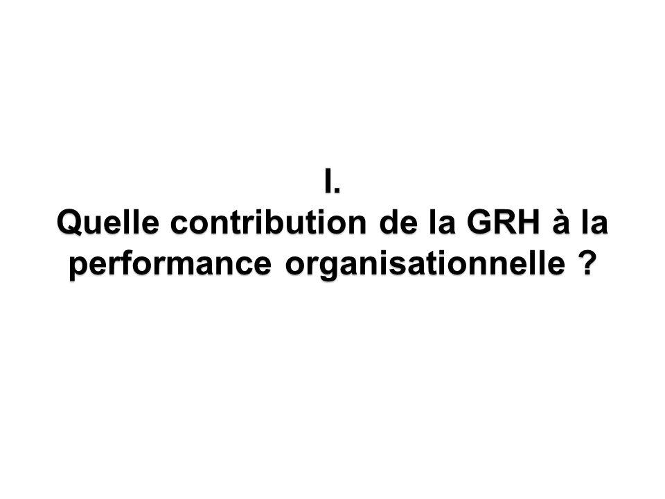 I. Quelle contribution de la GRH à la performance organisationnelle ?