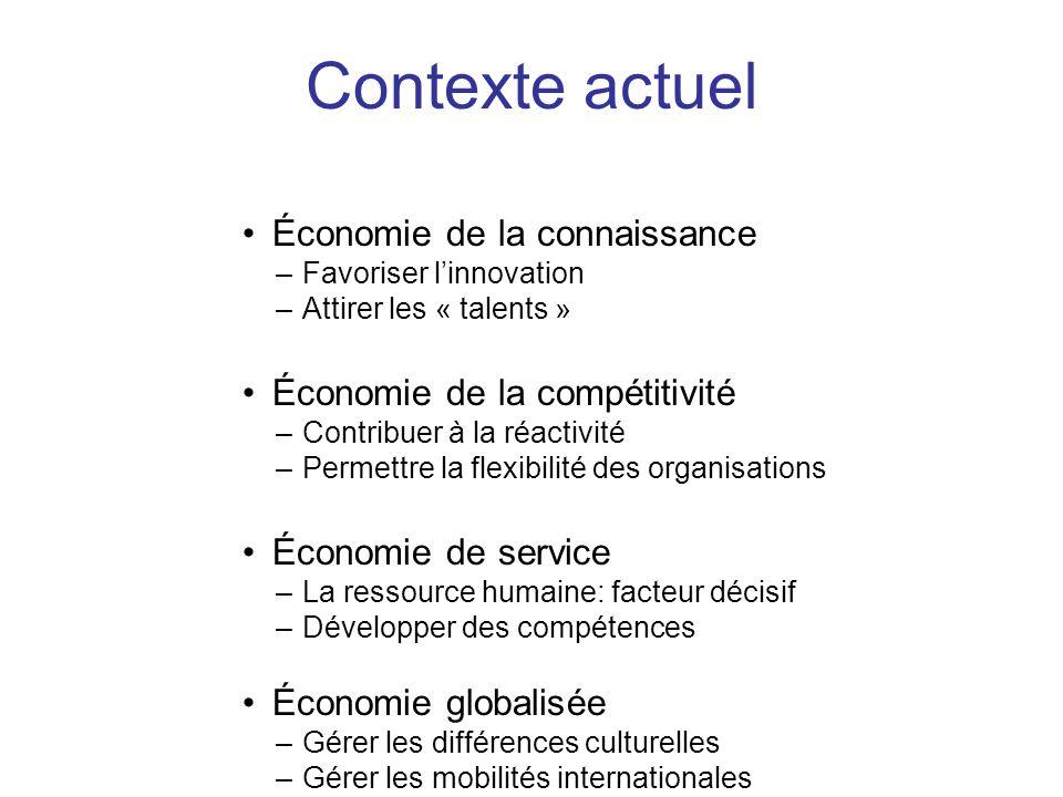 Économie de la connaissance –Favoriser l'innovation –Attirer les « talents » Économie de la compétitivité –Contribuer à la réactivité –Permettre la flexibilité des organisations Économie de service –La ressource humaine: facteur décisif –Développer des compétences Économie globalisée –Gérer les différences culturelles –Gérer les mobilités internationales Contexte actuel