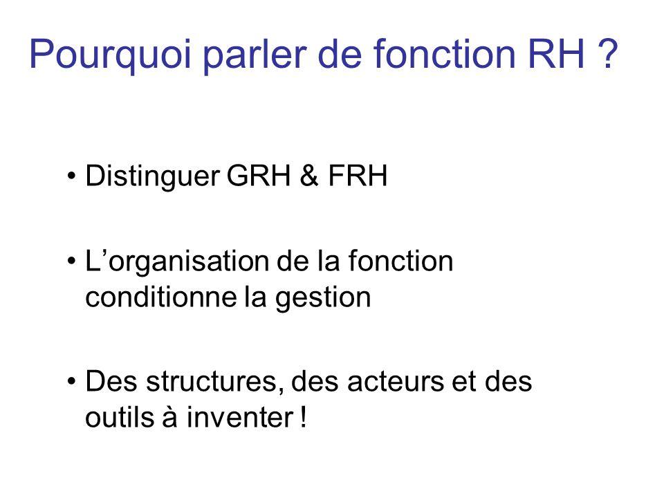 Distinguer GRH & FRH L'organisation de la fonction conditionne la gestion Des structures, des acteurs et des outils à inventer .