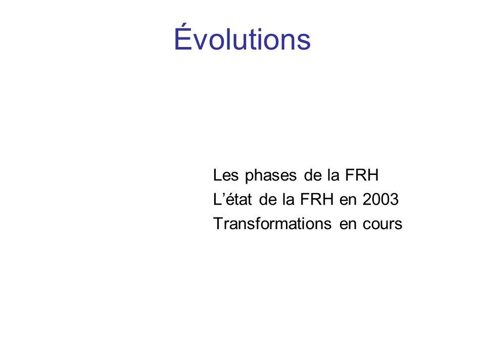 Les phases de la FRH L'état de la FRH en 2003 Transformations en cours Évolutions
