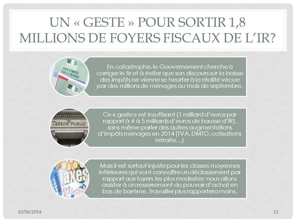 UN « GESTE » POUR SORTIR 1,8 MILLIONS DE FOYERS FISCAUX DE L'IR.