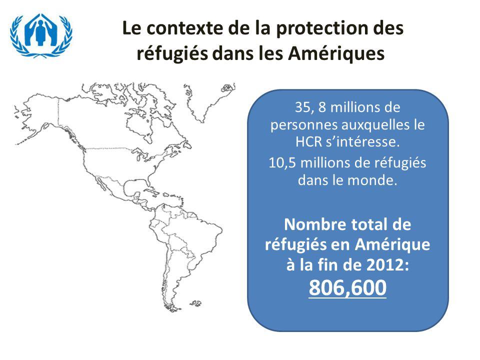 Le contexte de la protection des réfugiés dans les Amériques 35, 8 millions de personnes auxquelles le HCR s'intéresse.
