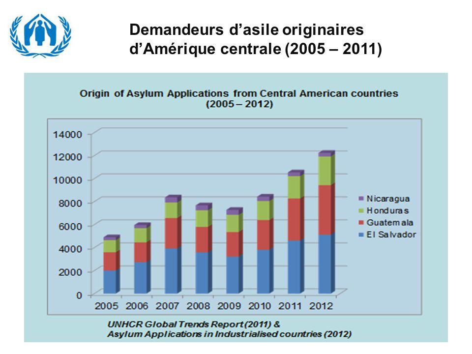 Demandeurs d'asile originaires d'Amérique centrale (2005 – 2011)