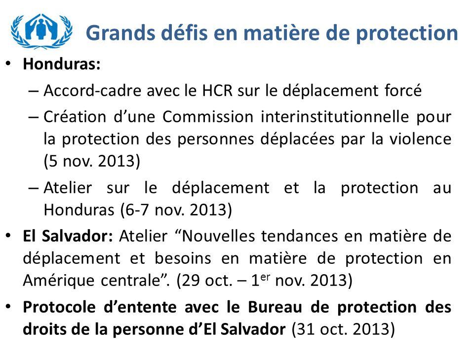Grands défis en matière de protection Honduras: – Accord-cadre avec le HCR sur le déplacement forcé – Création d'une Commission interinstitutionnelle pour la protection des personnes déplacées par la violence (5 nov.